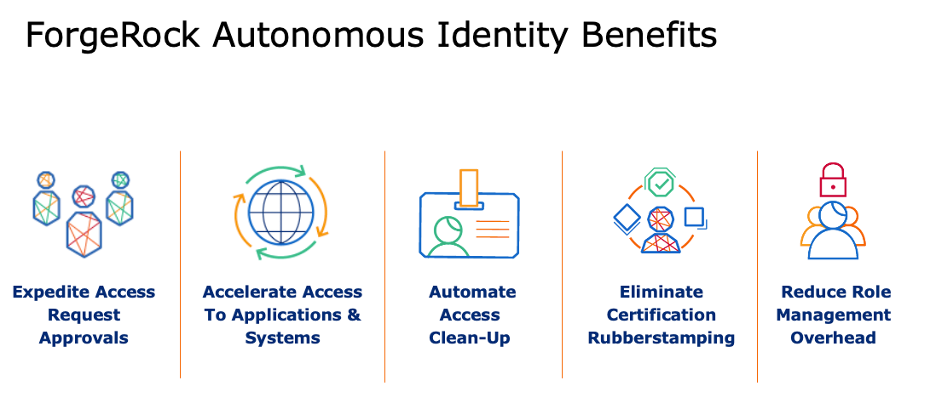 Autonomous Identity- How to Overcome Identity Governance Fatigue Image 2.png