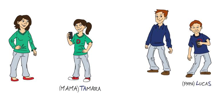 the-digitals-mama-tamara-papa-lucas-de.png